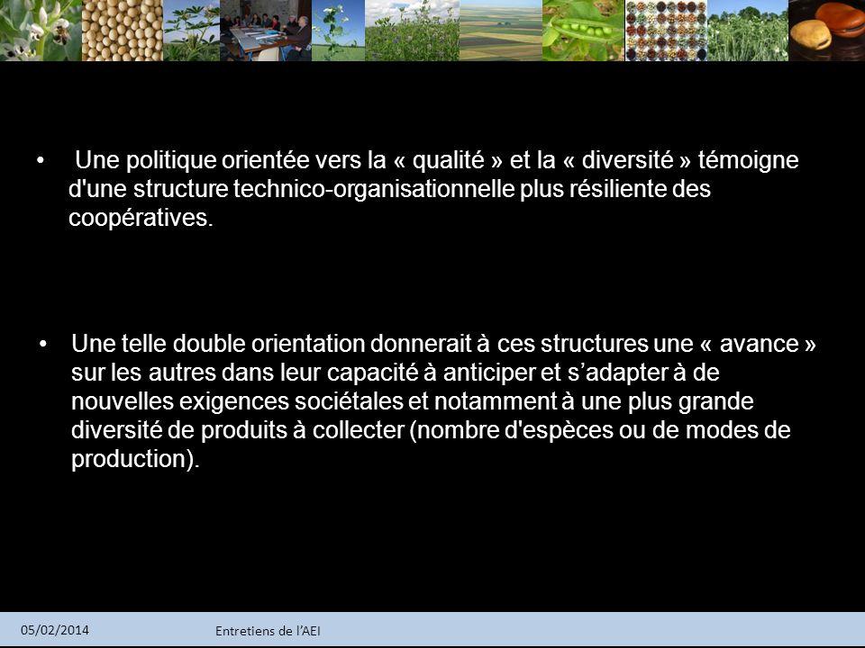 Une politique orientée vers la « qualité » et la « diversité » témoigne d une structure technico-organisationnelle plus résiliente des coopératives.
