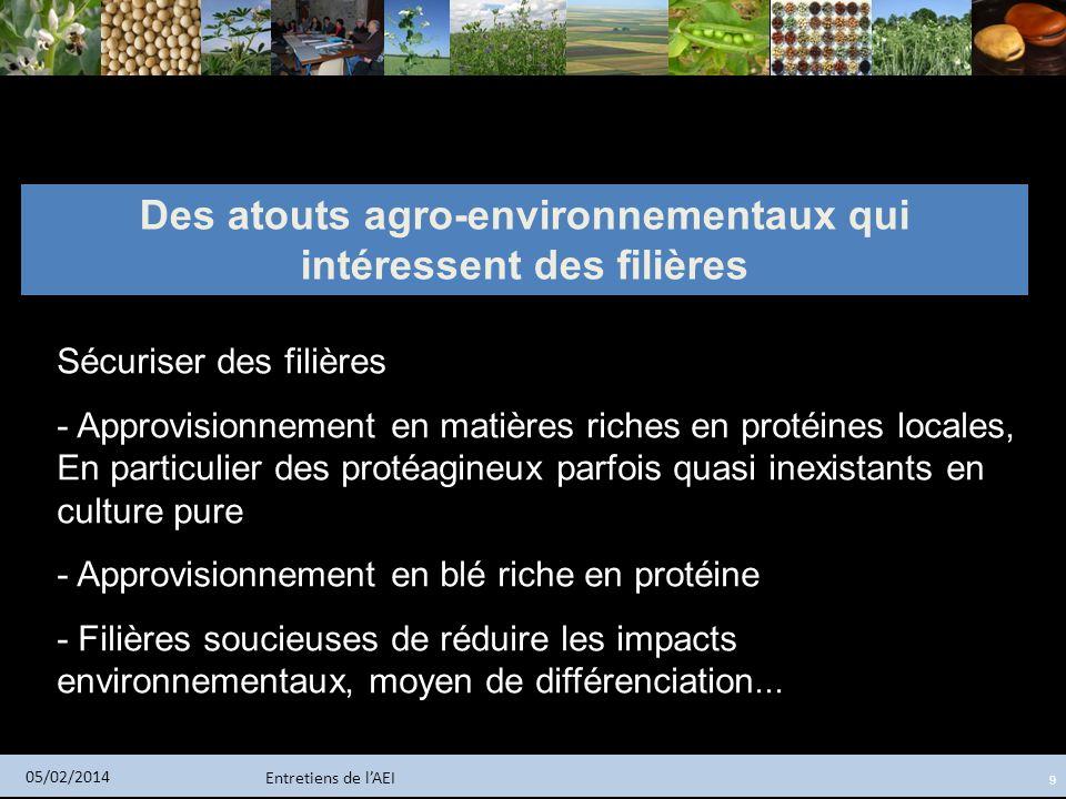 Des atouts agro-environnementaux qui intéressent des filières