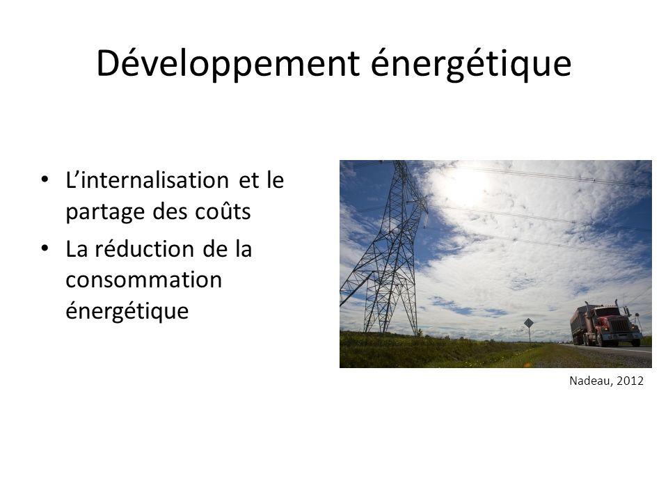 Développement énergétique