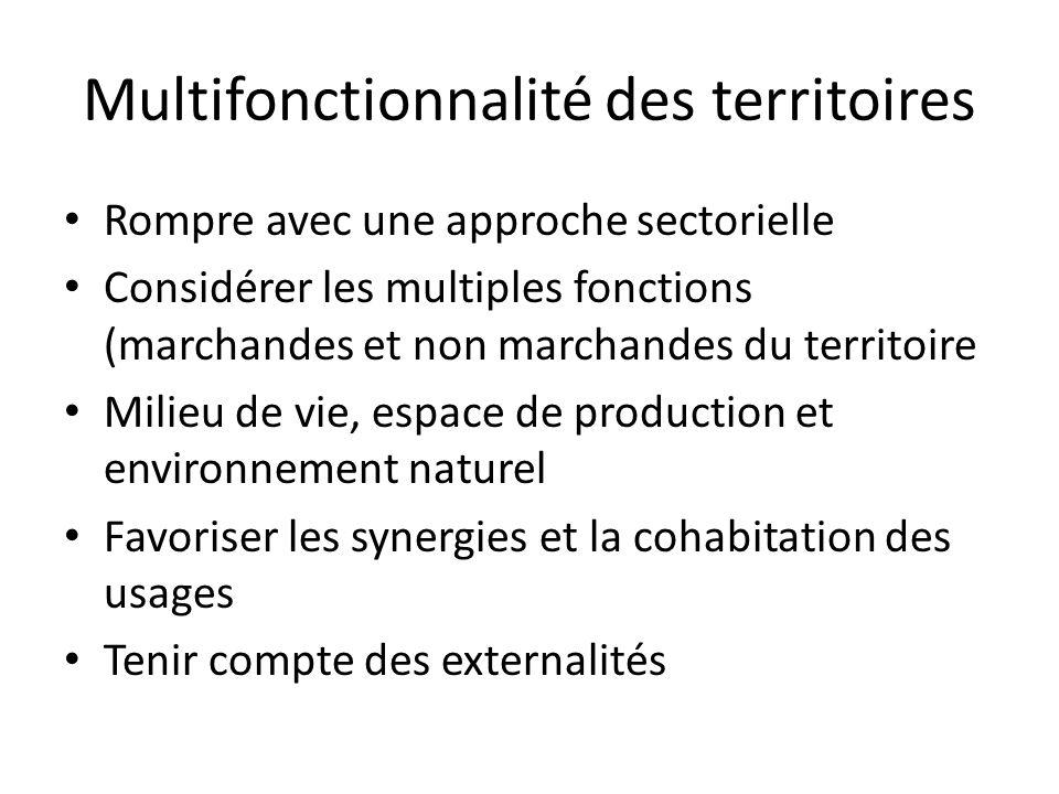 Multifonctionnalité des territoires