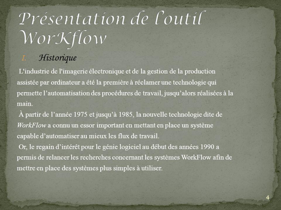 Présentation de l'outil WorKflow