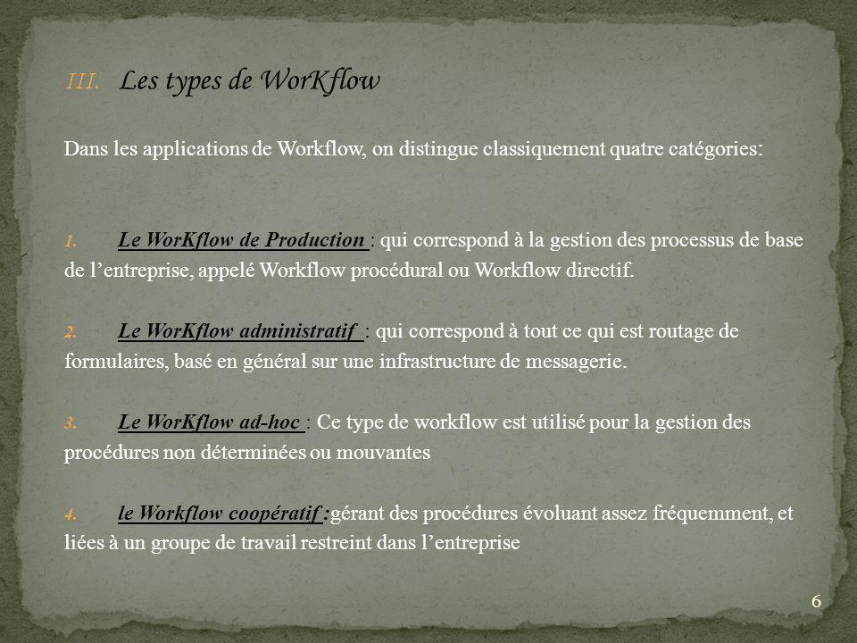 Les types de WorKflow Dans les applications de Workflow, on distingue classiquement quatre catégories:
