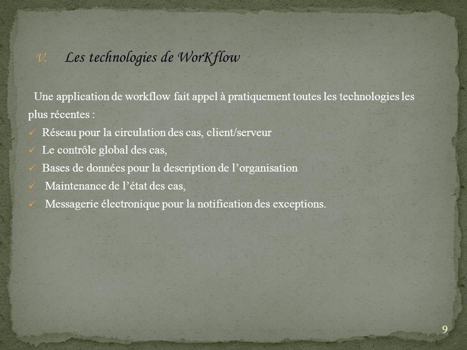 Les technologies de WorKflow