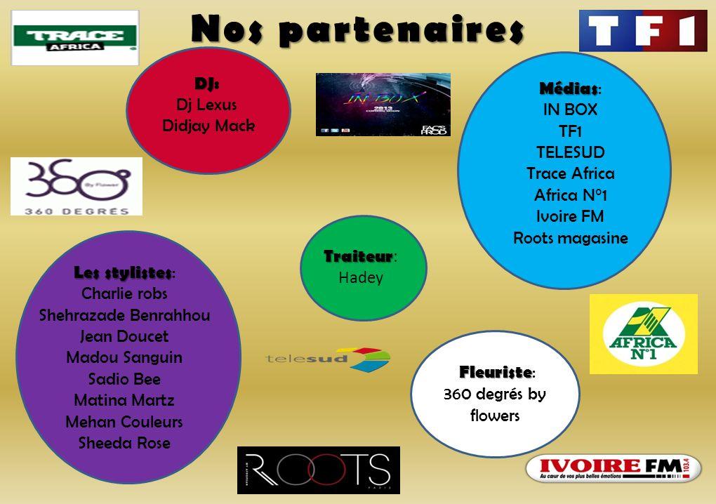 Nos partenaires DJ: Médias: Dj Lexus IN BOX Didjay Mack TF1 TELESUD