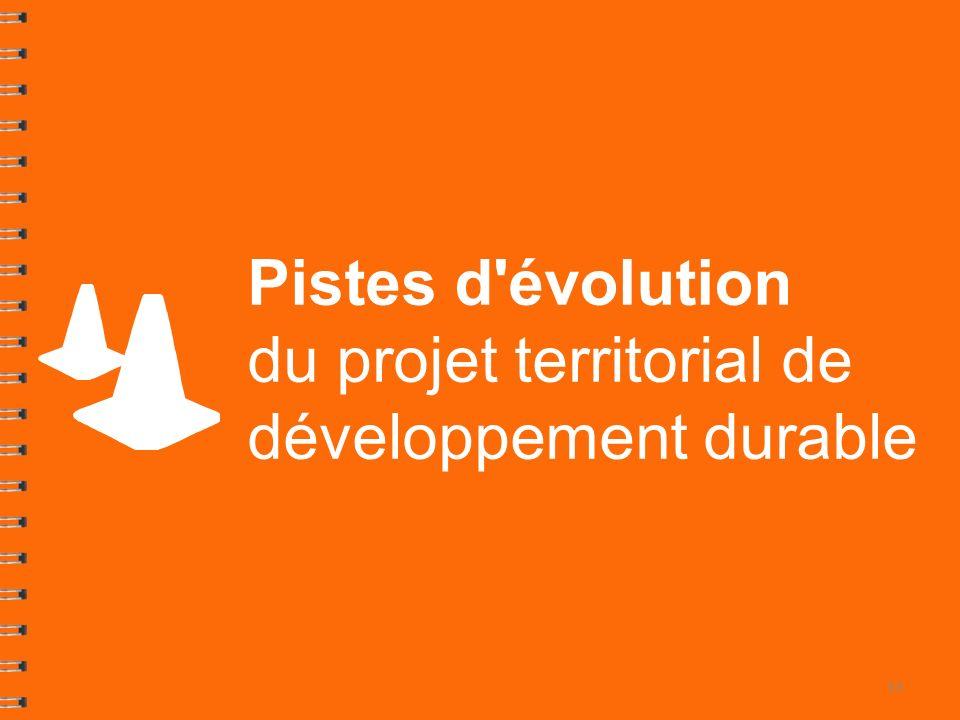 Pistes d évolution du projet territorial de développement durable