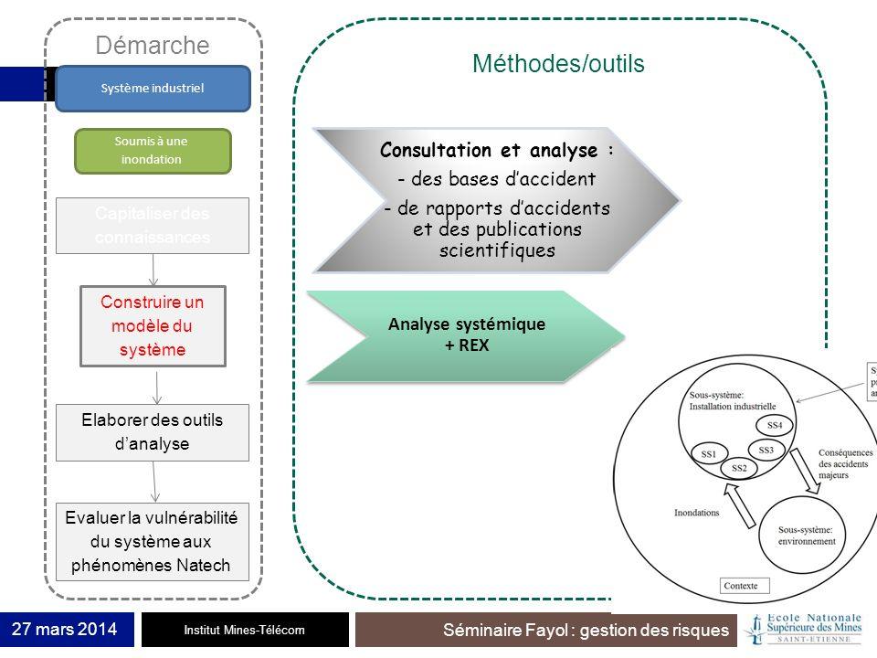 Consultation et analyse : Analyse systémique + REX