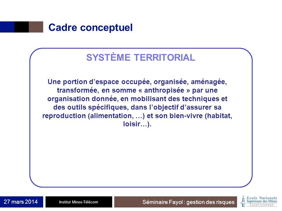 Cadre conceptuel SYSTÈME TERRITORIAL