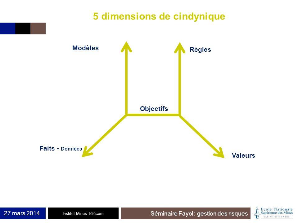 5 dimensions de cindynique