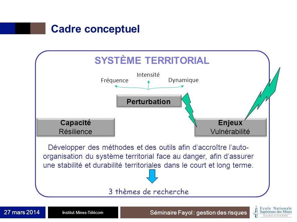 Cadre conceptuel SYSTÈME TERRITORIAL Perturbation Capacité Résilience