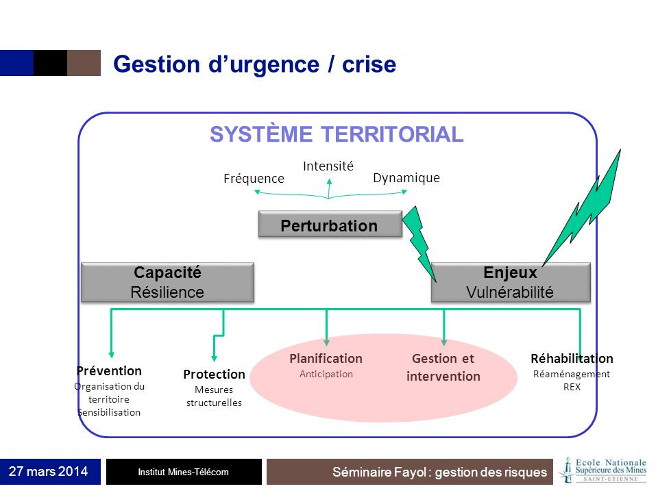 Gestion d'urgence / crise