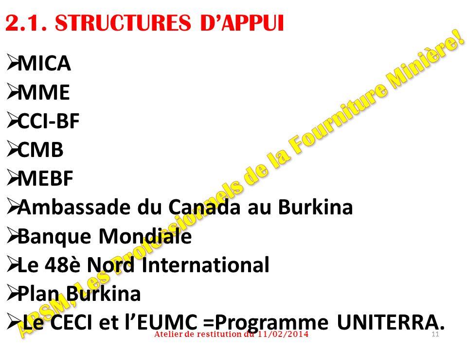 Ambassade du Canada au Burkina Banque Mondiale