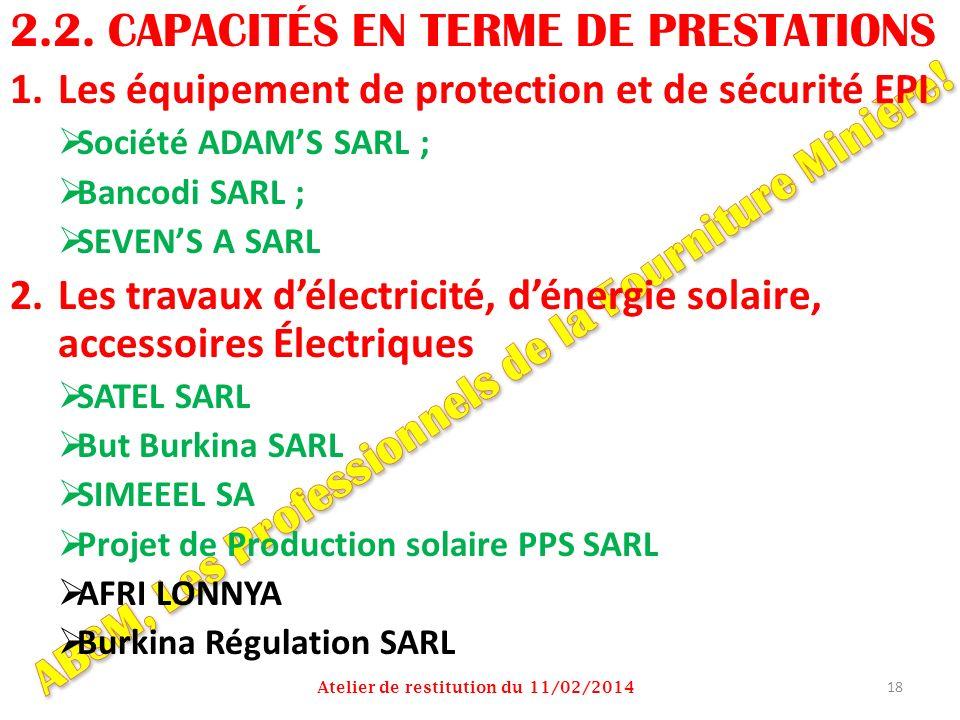 ABSM, Les Professionnels de la Fourniture Minière!