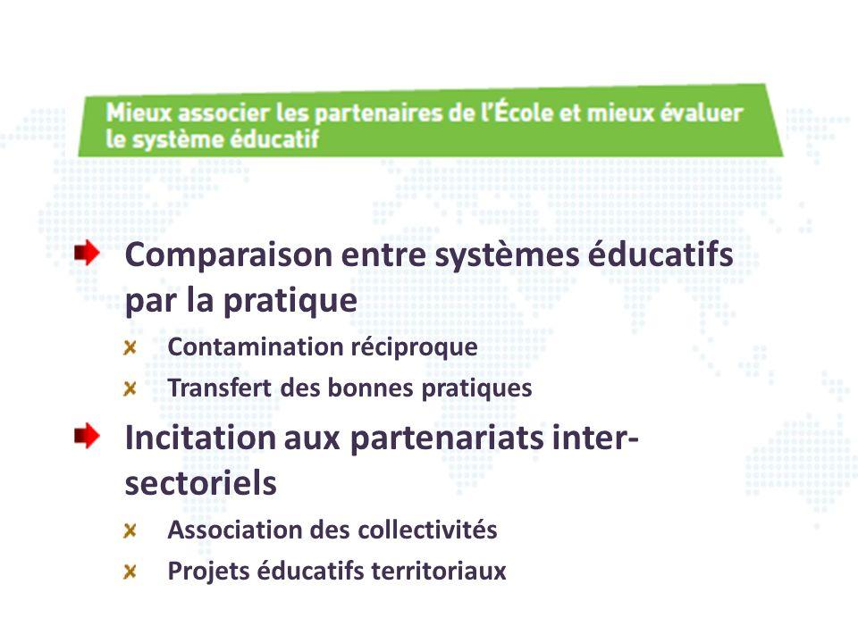 Comparaison entre systèmes éducatifs par la pratique