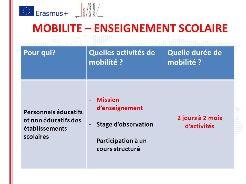 MOBILITE – ENSEIGNEMENT SCOLAIRE 2 jours à 2 mois d'activités