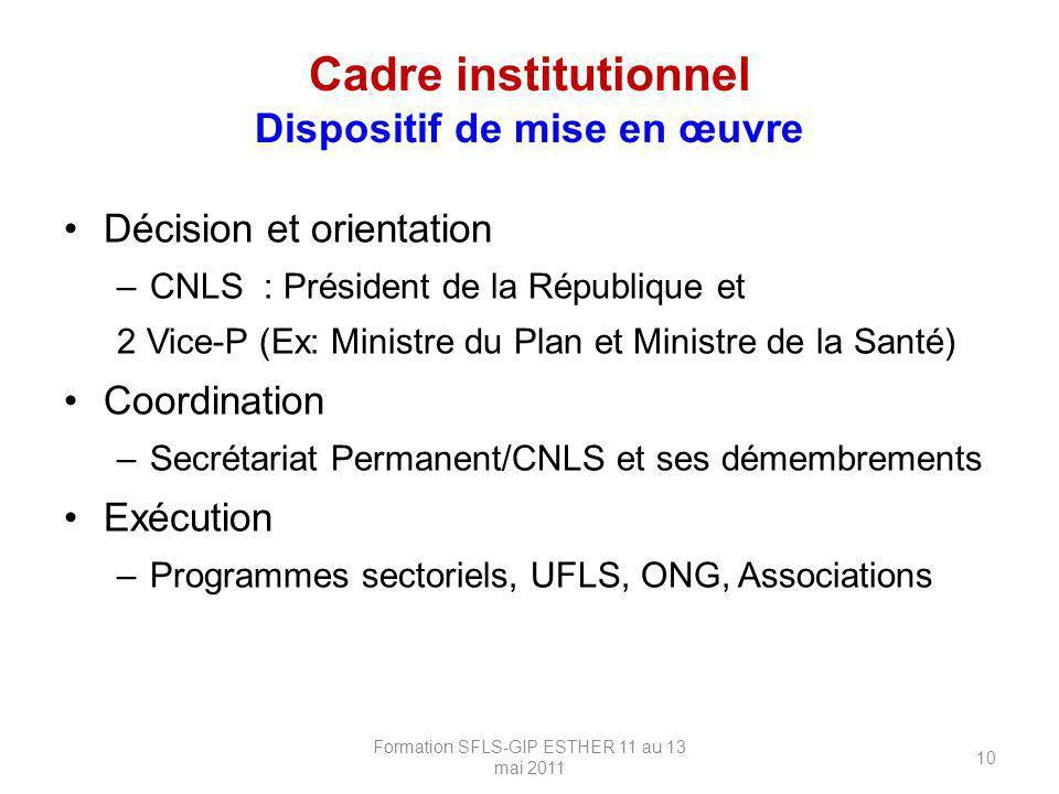 Cadre institutionnel Dispositif de mise en œuvre