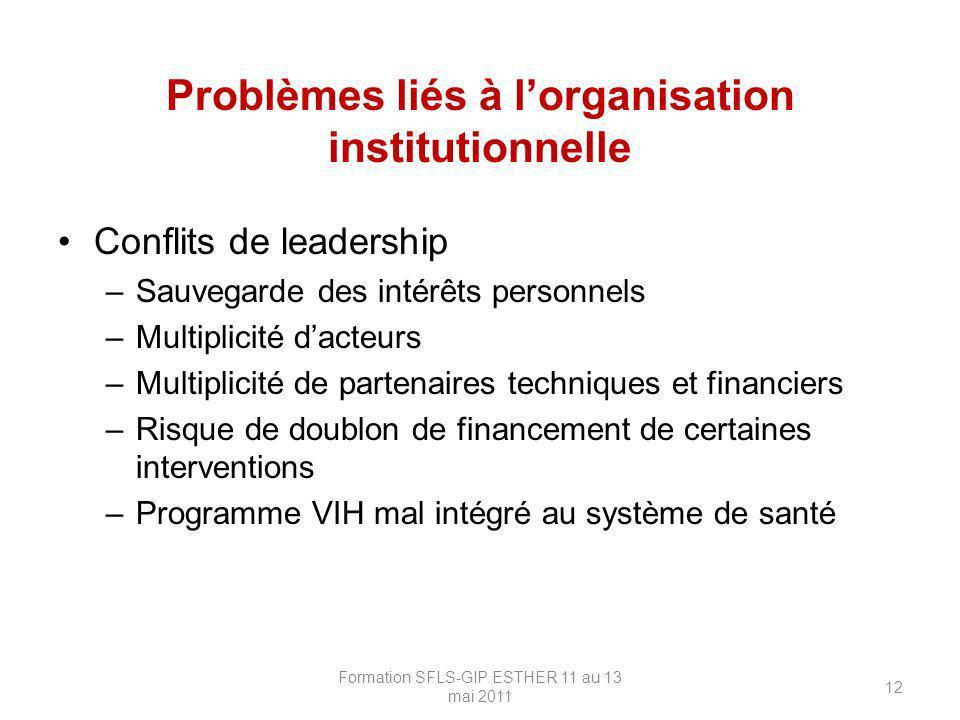 Problèmes liés à l'organisation institutionnelle