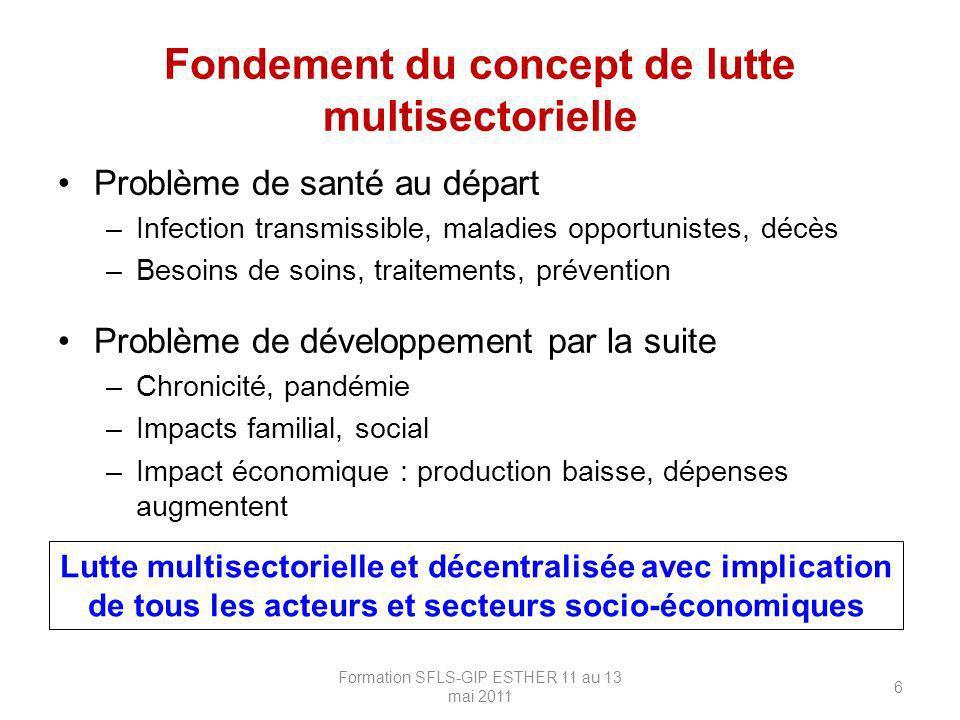 Fondement du concept de lutte multisectorielle