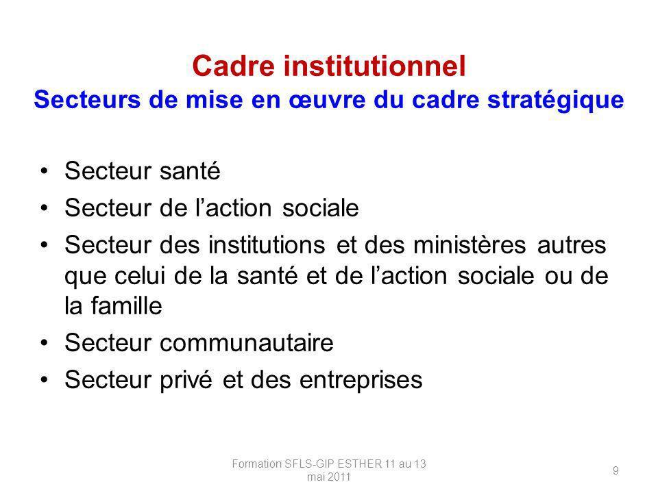 Cadre institutionnel Secteurs de mise en œuvre du cadre stratégique