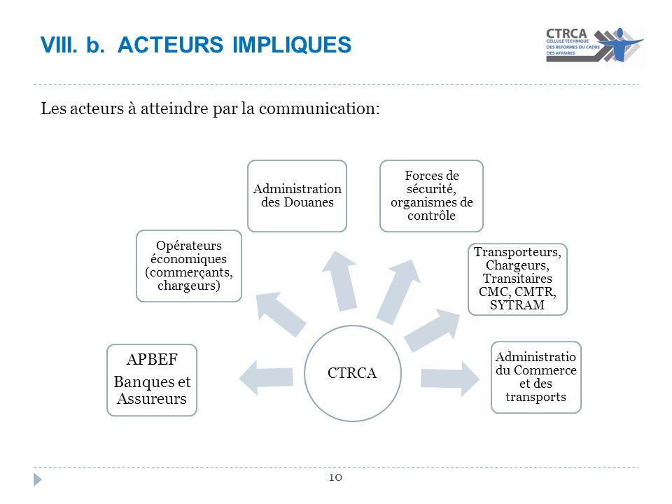 IX. MESSAGE Le message à transmettre: les avantages que chacun des acteurs pourraient retirer de la mise en œuvre de la réforme du TRIE unique.