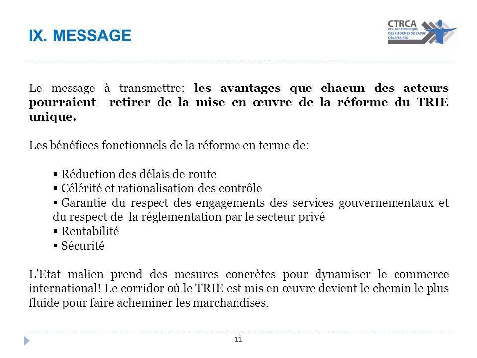 IX. DISPOSITIF DE COMMUNICATION (suite)