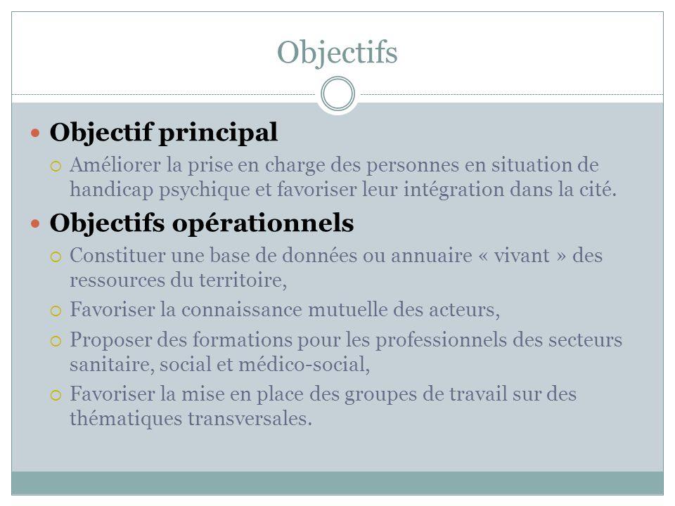 Objectifs Objectif principal Objectifs opérationnels