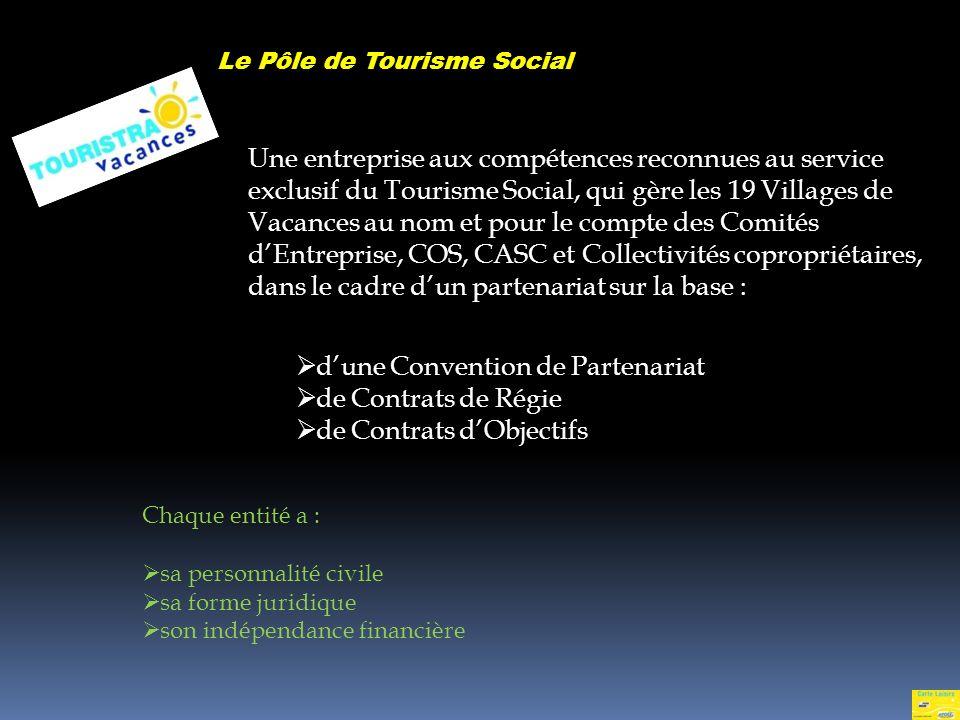 d'une Convention de Partenariat de Contrats de Régie
