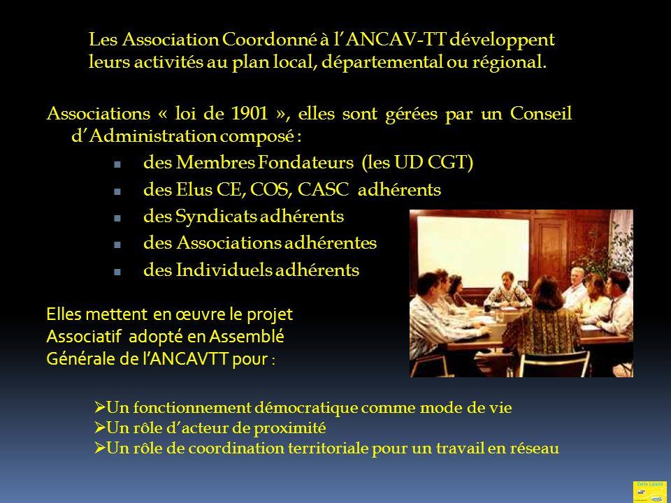 des Membres Fondateurs (les UD CGT) des Elus CE, COS, CASC adhérents