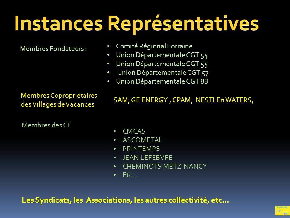 Instances Représentatives