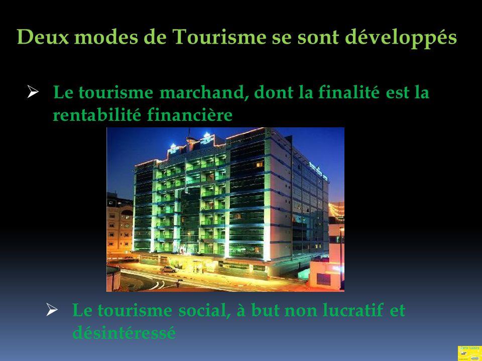 Deux modes de Tourisme se sont développés