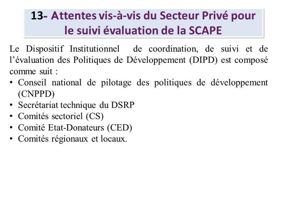 13- Attentes vis-à-vis du Secteur Privé pour le suivi évaluation de la SCAPE