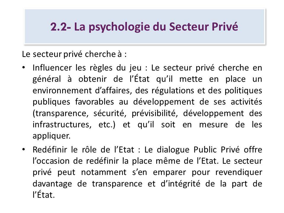 2.2- La psychologie du Secteur Privé
