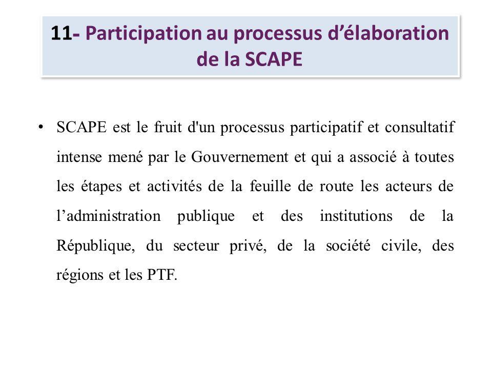 11- Participation au processus d'élaboration de la SCAPE