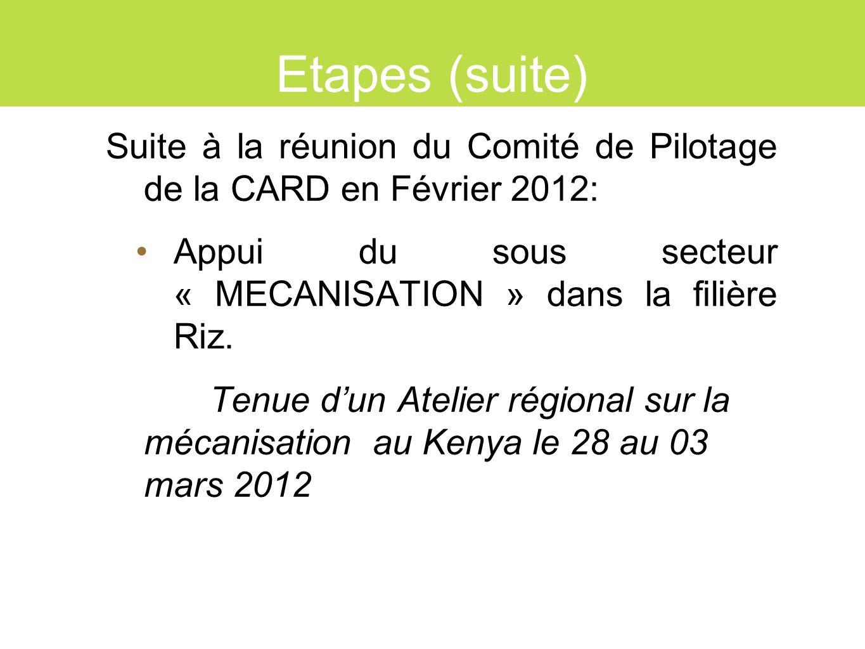 Etapes (suite) Suite à la réunion du Comité de Pilotage de la CARD en Février 2012: Appui du sous secteur « MECANISATION » dans la filière Riz.
