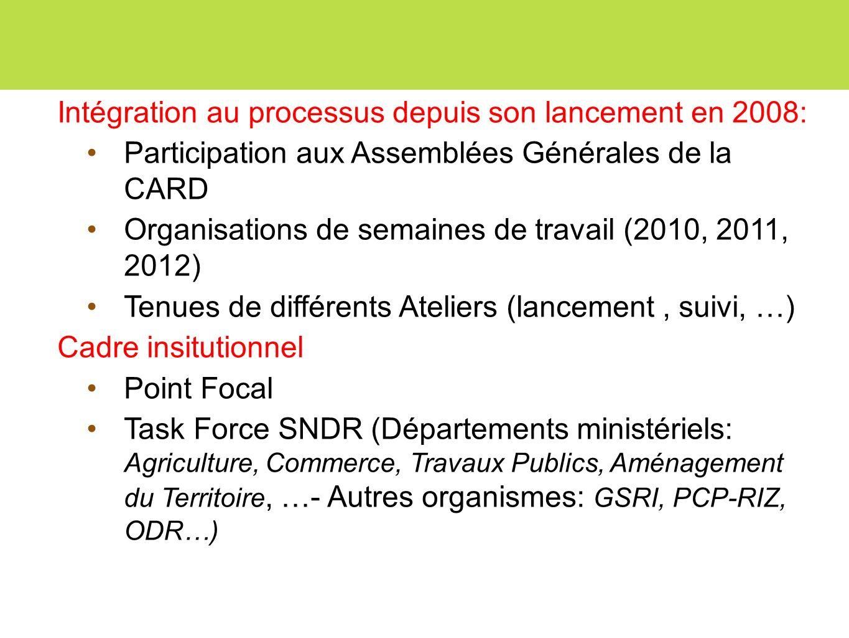 Intégration au processus depuis son lancement en 2008: