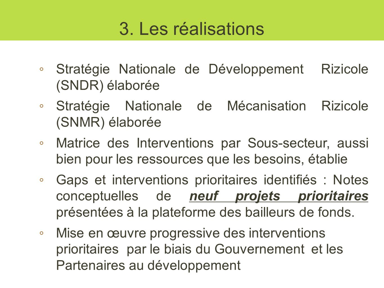 3. Les réalisations Stratégie Nationale de Développement Rizicole (SNDR) élaborée. Stratégie Nationale de Mécanisation Rizicole (SNMR) élaborée.