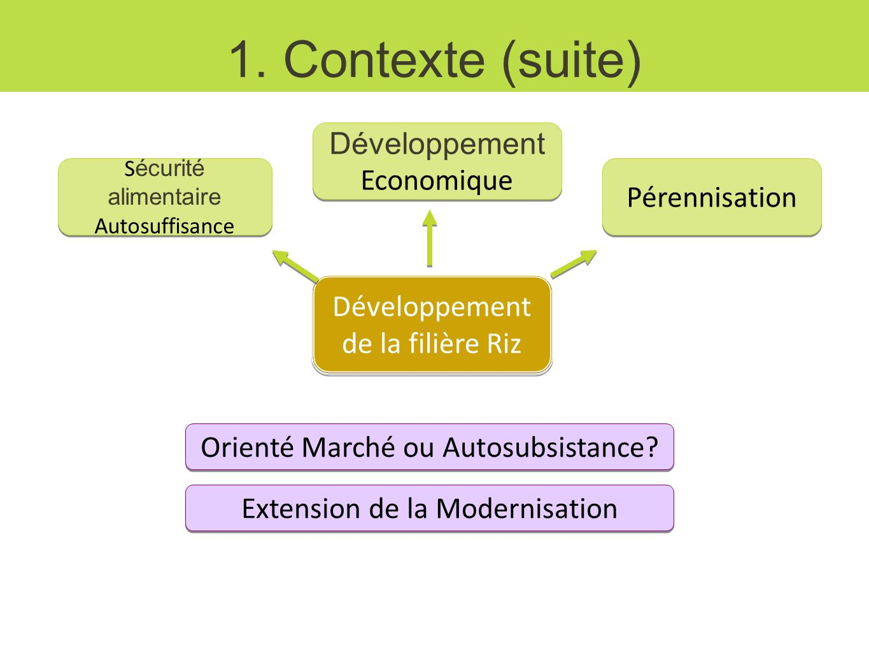 1. Contexte (suite) Développement Economique Pérennisation