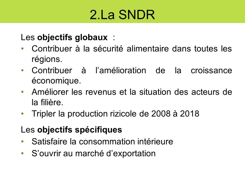 2.La SNDR Les objectifs globaux :