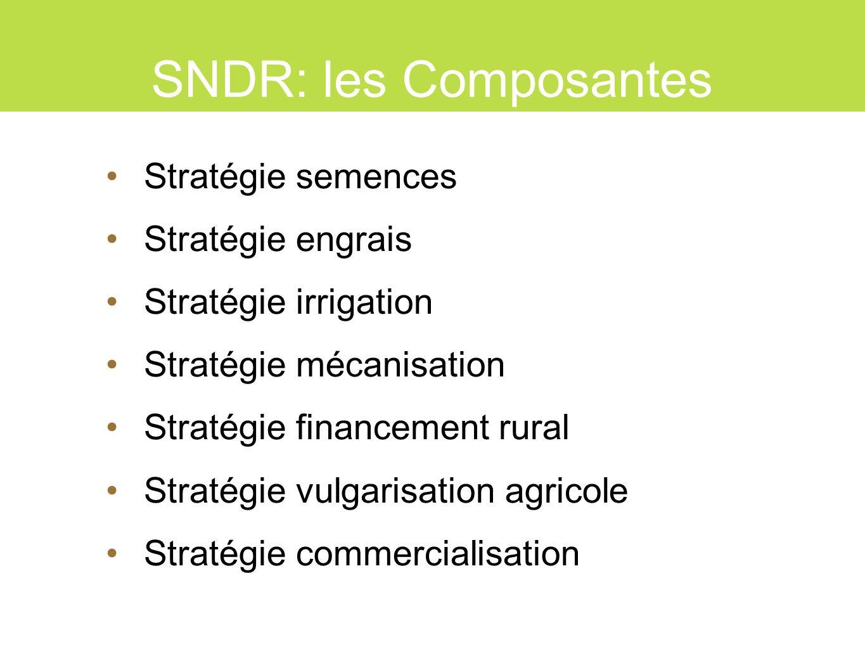 SNDR: les Composantes Stratégie semences Stratégie engrais