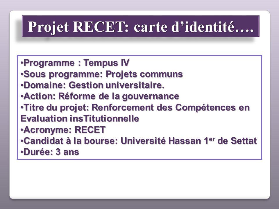 Projet RECET: carte d'identité….