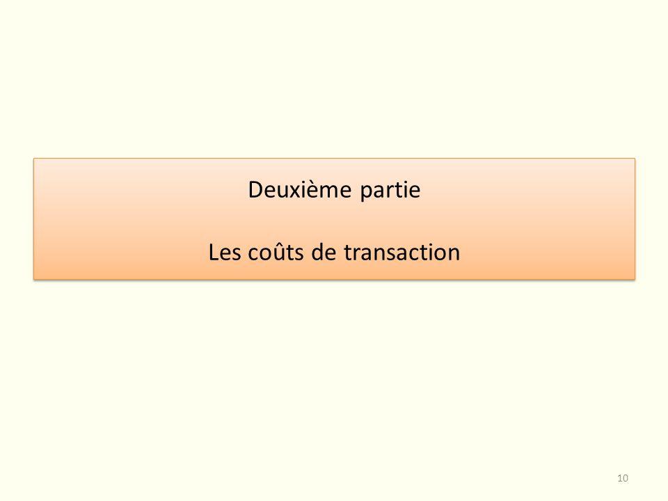 Deuxième partie Les coûts de transaction