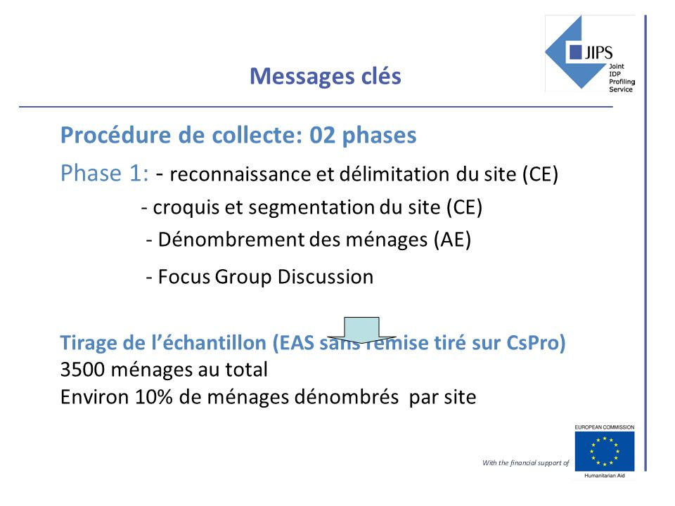 Procédure de collecte: 02 phases