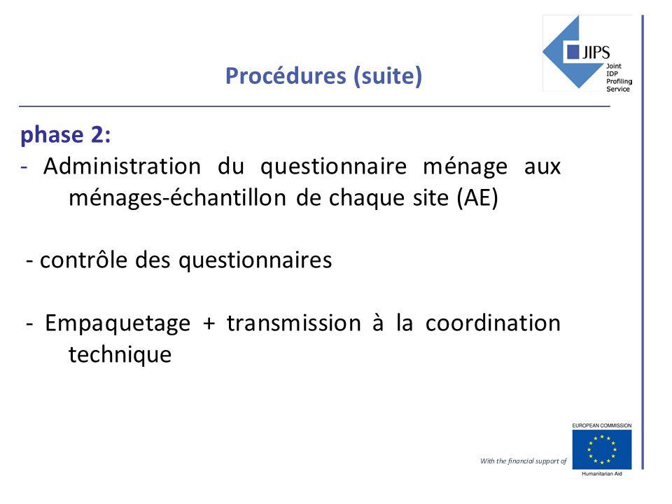 Procédures (suite) phase 2: - Administration du questionnaire ménage aux ménages-échantillon de chaque site (AE)