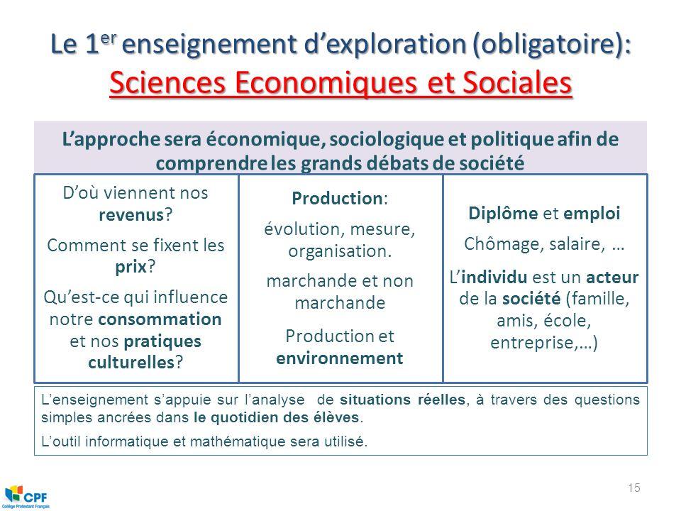 Le 1er enseignement d'exploration (obligatoire): Sciences Economiques et Sociales