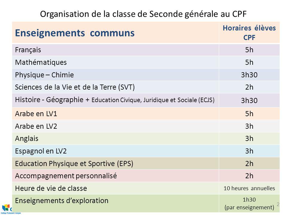 Organisation de la classe de Seconde générale au CPF