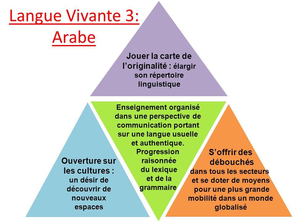 Langue Vivante 3: Arabe Jouer la carte de l'originalité : élargir son répertoire linguistique.