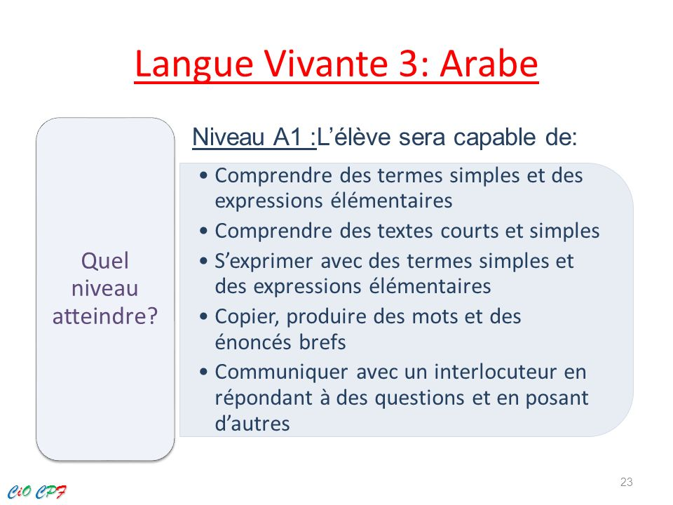 Langue Vivante 3: Arabe Niveau A1 :L'élève sera capable de: