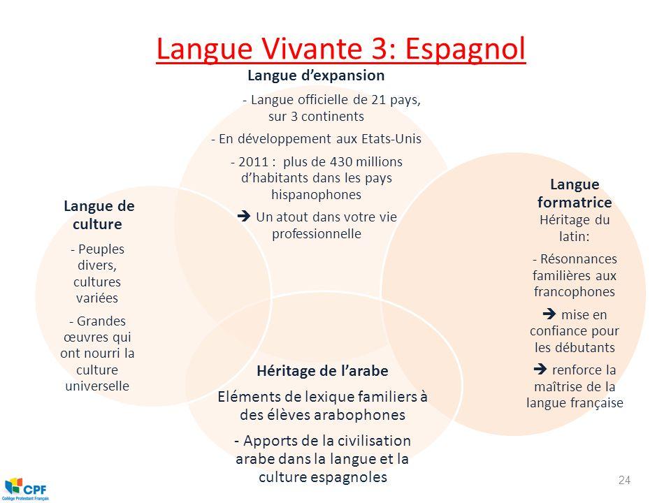 Langue Vivante 3: Espagnol