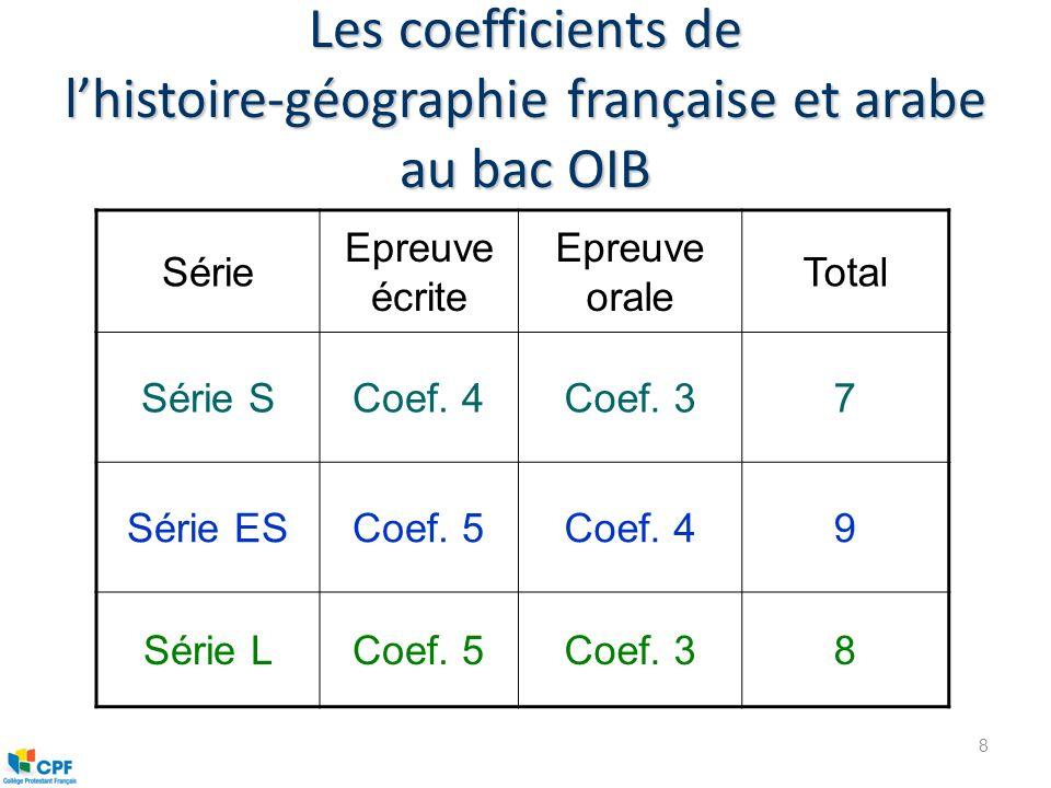 Les coefficients de l'histoire-géographie française et arabe au bac OIB