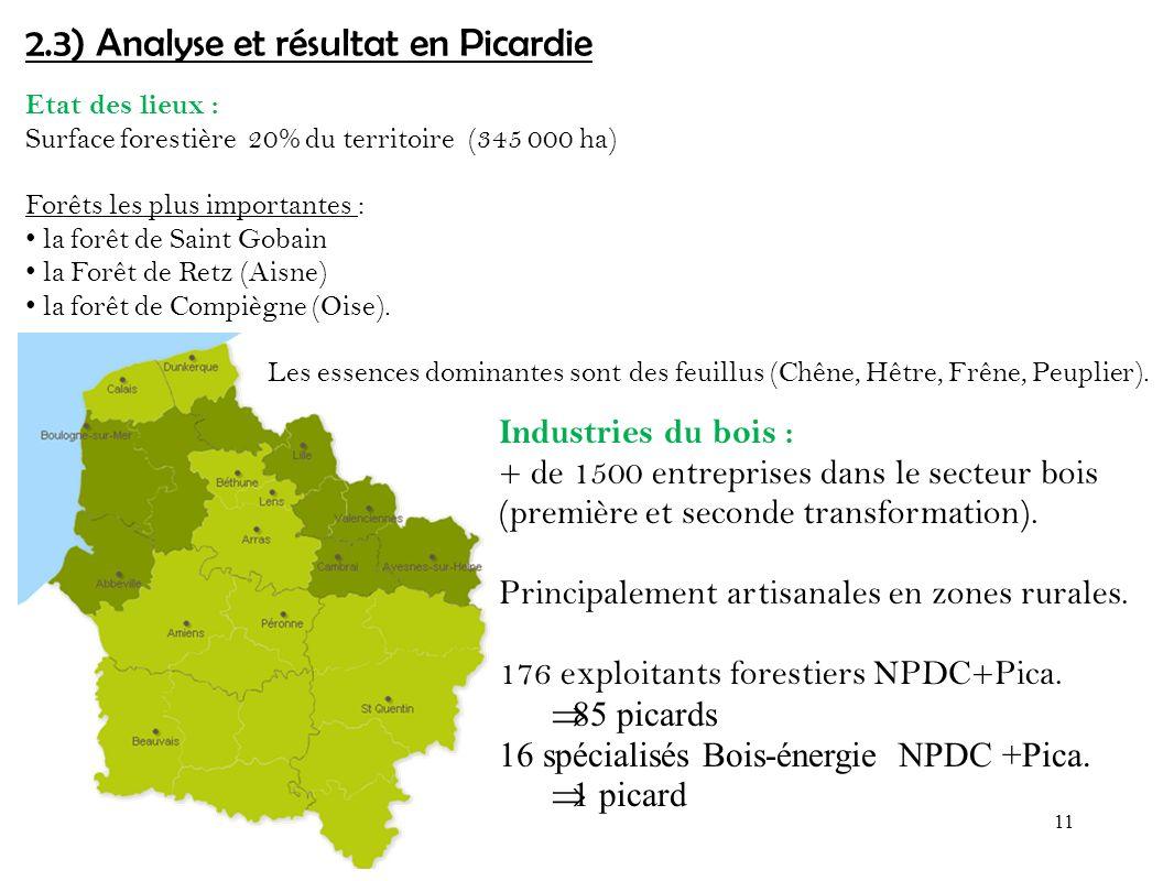 2.3) Analyse et résultat en Picardie
