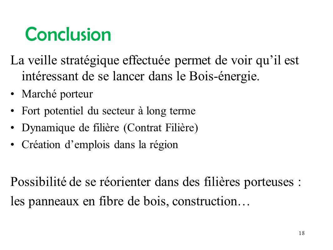 Conclusion La veille stratégique effectuée permet de voir qu'il est intéressant de se lancer dans le Bois-énergie.